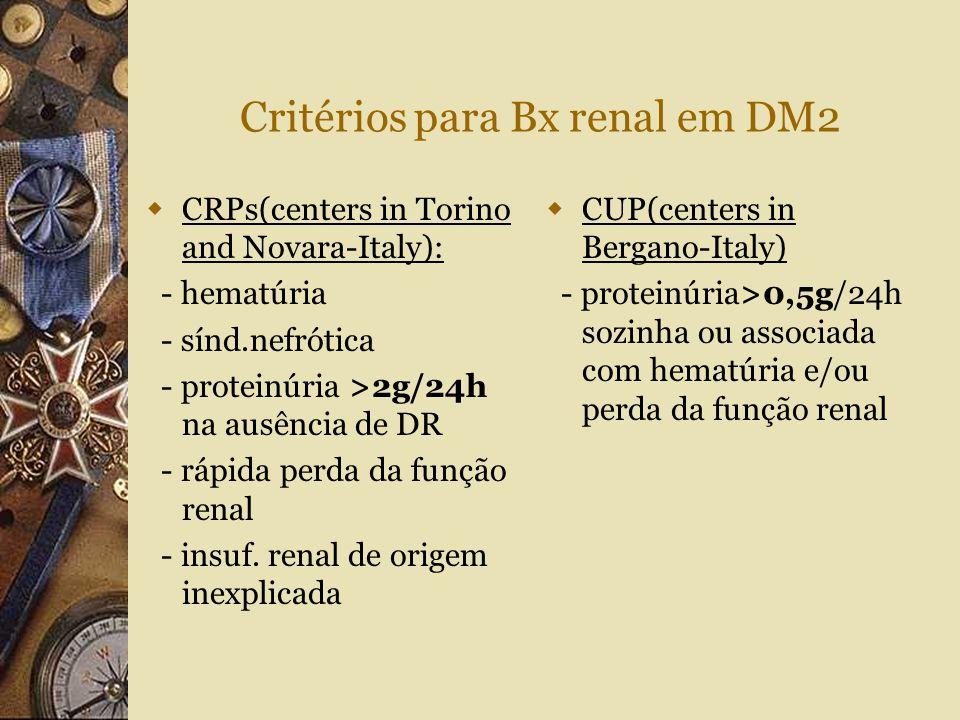 Critérios para Bx renal em DM2  CRPs(centers in Torino and Novara-Italy): - hematúria - sínd.nefrótica - proteinúria >2g/24h na ausência de DR - rápi