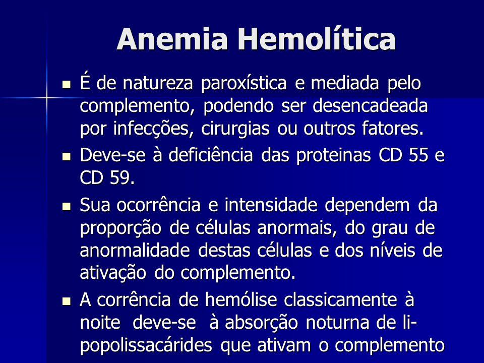 Anemia Hemolítica É de natureza paroxística e mediada pelo complemento, podendo ser desencadeada por infecções, cirurgias ou outros fatores. É de natu