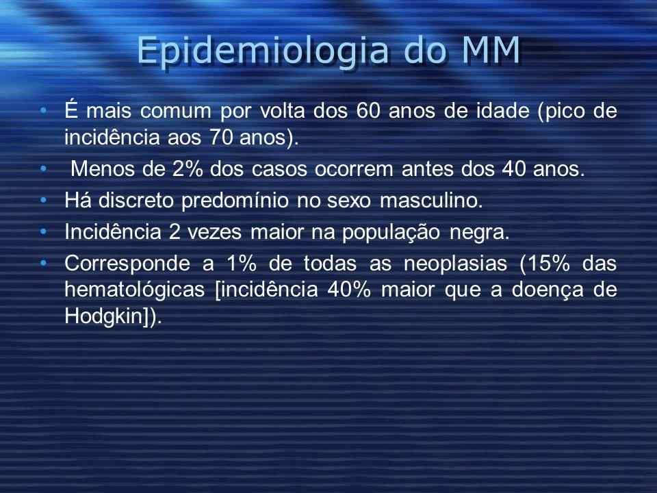 Epidemiologia do MM É mais comum por volta dos 60 anos de idade (pico de incidência aos 70 anos).