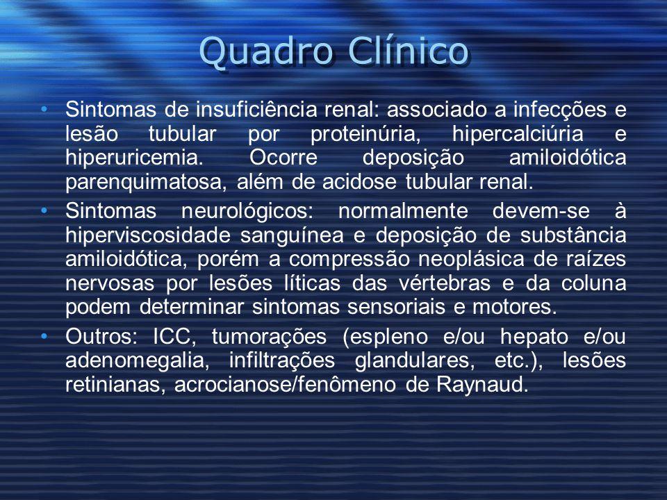 Quadro Clínico Sintomas de insuficiência renal: associado a infecções e lesão tubular por proteinúria, hipercalciúria e hiperuricemia.