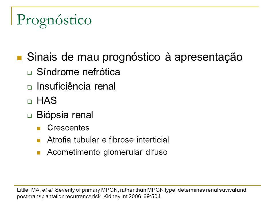 Prognóstico Sinais de mau prognóstico à apresentação  Síndrome nefrótica  Insuficiência renal  HAS  Biópsia renal Crescentes Atrofia tubular e fib