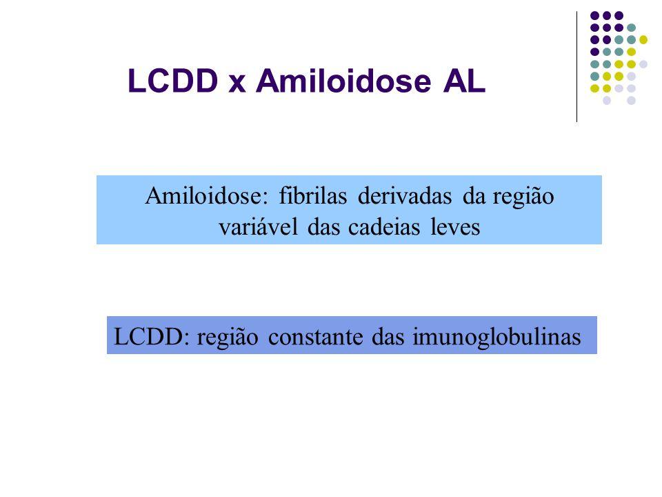 LCDD x Amiloidose AL Amiloidose: fibrilas derivadas da região variável das cadeias leves LCDD: região constante das imunoglobulinas