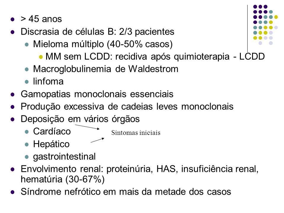 > 45 anos Discrasia de células B: 2/3 pacientes Mieloma múltiplo (40-50% casos) MM sem LCDD: recidiva após quimioterapia - LCDD Macroglobulinemia de W