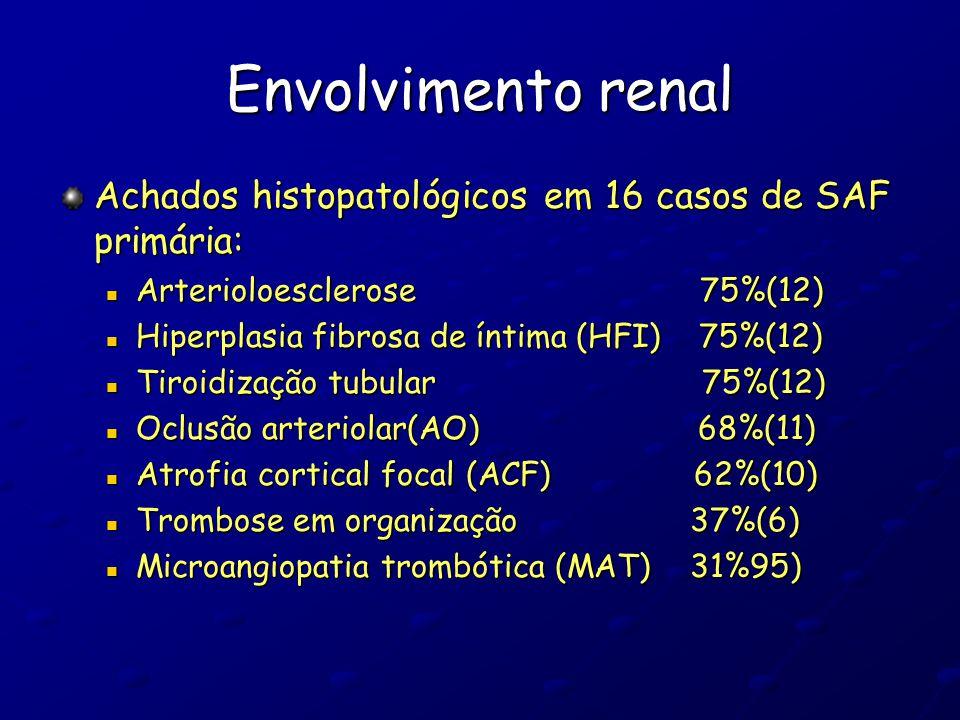 Envolvimento renal Achados histopatológicos em 16 casos de SAF primária: Arterioloesclerose 75%(12) Arterioloesclerose 75%(12) Hiperplasia fibrosa de