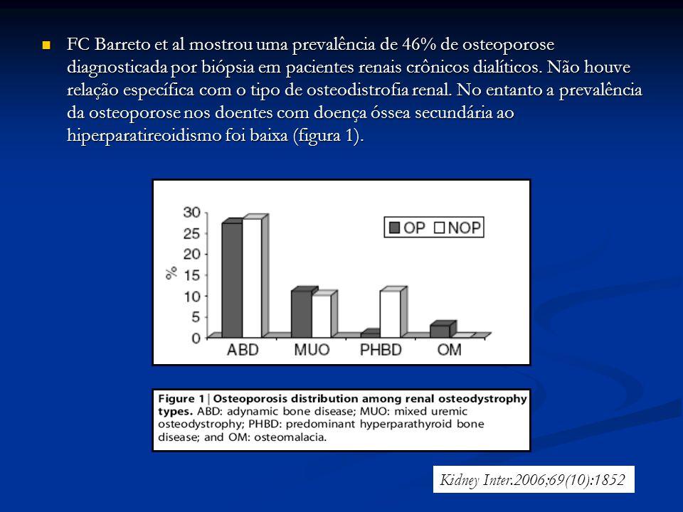 FC Barreto et al mostrou uma prevalência de 46% de osteoporose diagnosticada por biópsia em pacientes renais crônicos dialíticos. Não houve relação es