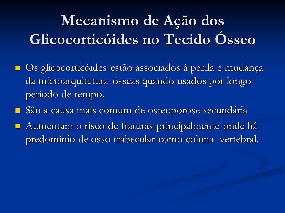 Mecanismo de Ação dos Glicocorticóides no Tecido Ósseo Os glicocorticóides estão associados à perda e mudança da microarquitetura ósseas quando usados