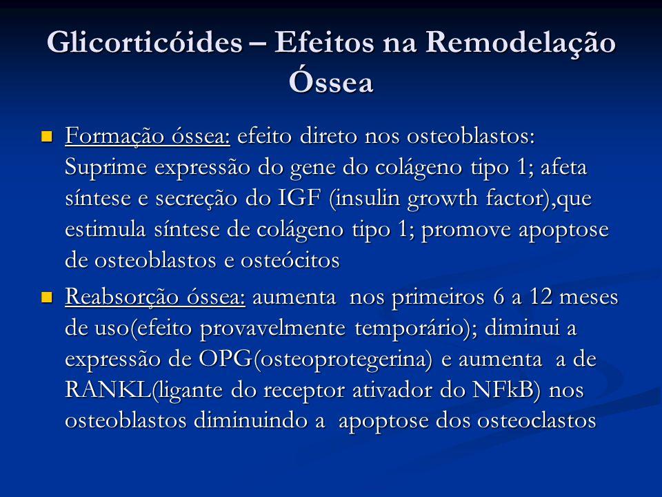 Glicorticóides – Efeitos na Remodelação Óssea Formação óssea: efeito direto nos osteoblastos: Suprime expressão do gene do colágeno tipo 1; afeta sínt