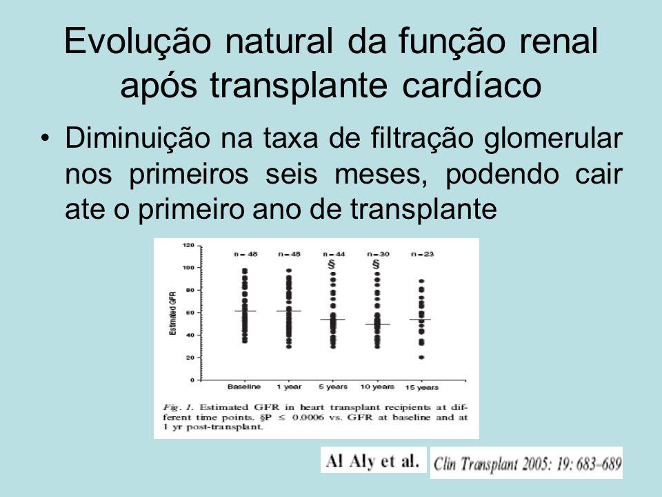 Evolução natural da função renal após transplante cardíaco Diminuição na taxa de filtração glomerular nos primeiros seis meses, podendo cair ate o pri