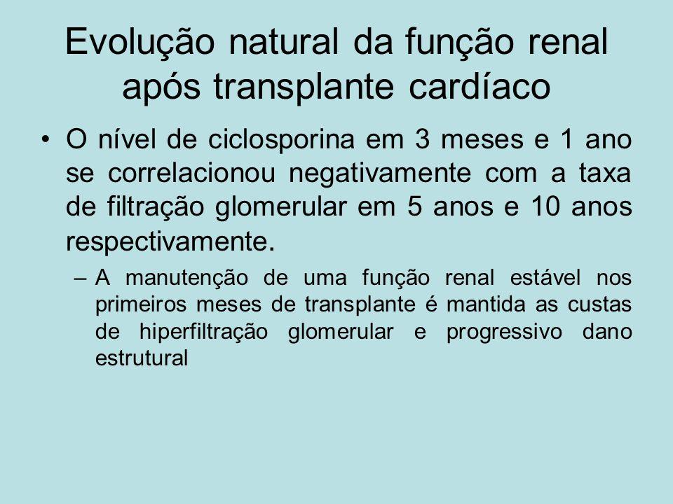 Evolução natural da função renal após transplante cardíaco O nível de ciclosporina em 3 meses e 1 ano se correlacionou negativamente com a taxa de fil