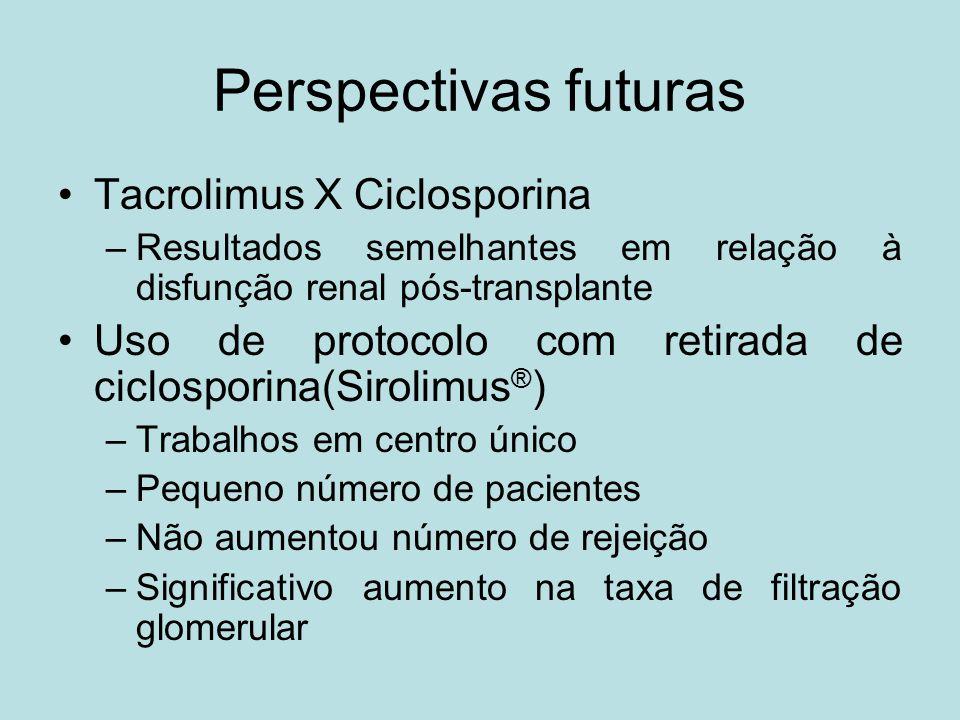 Perspectivas futuras Tacrolimus X Ciclosporina –Resultados semelhantes em relação à disfunção renal pós-transplante Uso de protocolo com retirada de c