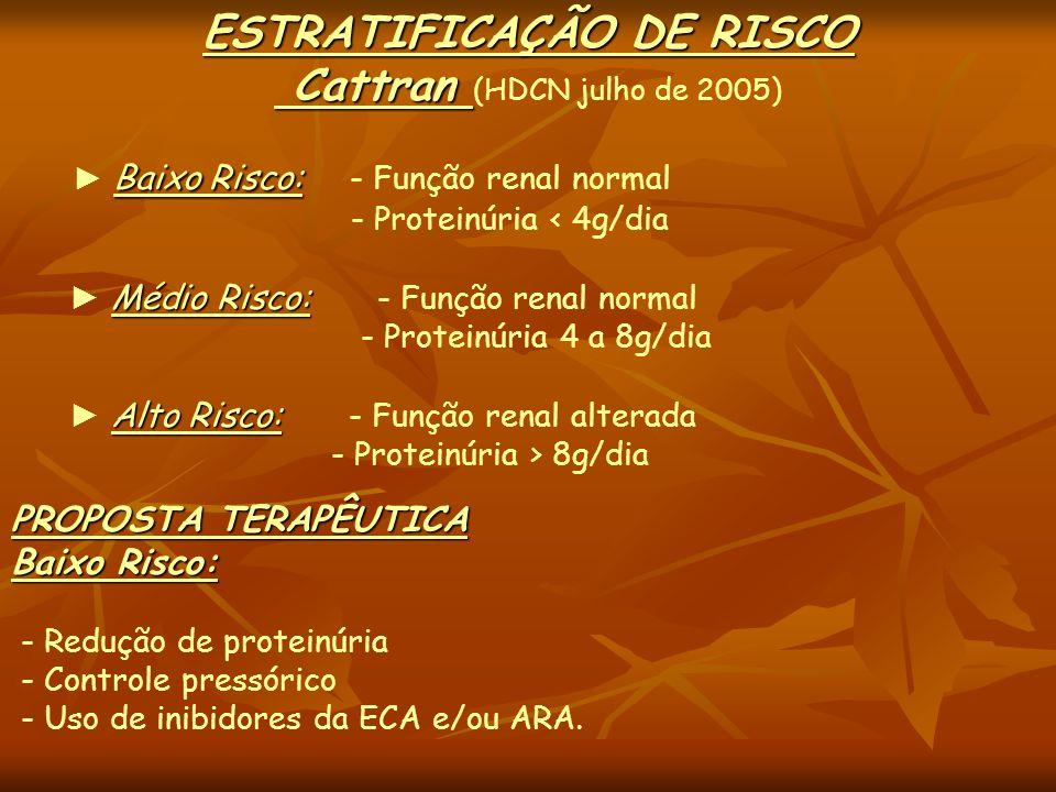 ESTRATIFICAÇÃO DE RISCO Cattran Cattran (HDCN julho de 2005) Baixo Risco: ► Baixo Risco: - Função renal normal - Proteinúria < 4g/dia Médio Risco: ► Médio Risco: - Função renal normal - Proteinúria 4 a 8g/dia Alto Risco: ► Alto Risco: - Função renal alterada - Proteinúria > 8g/dia PROPOSTA TERAPÊUTICA Baixo Risco: - Redução de proteinúria - Controle pressórico - Uso de inibidores da ECA e/ou ARA.