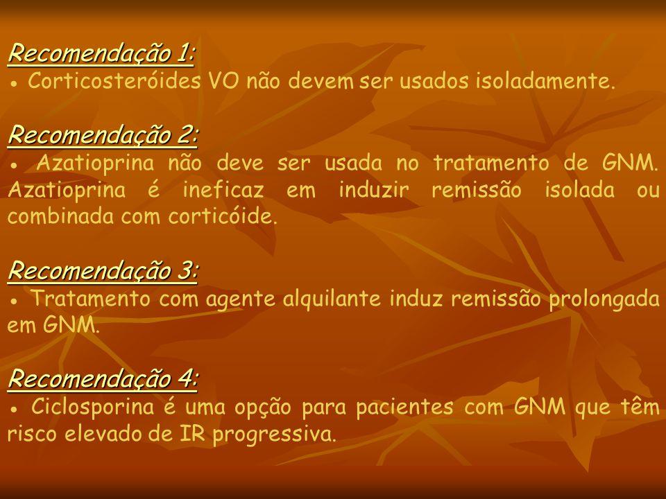 Recomendação 1: ● Corticosteróides VO não devem ser usados isoladamente. Recomendação 2: ● Azatioprina não deve ser usada no tratamento de GNM. Azatio
