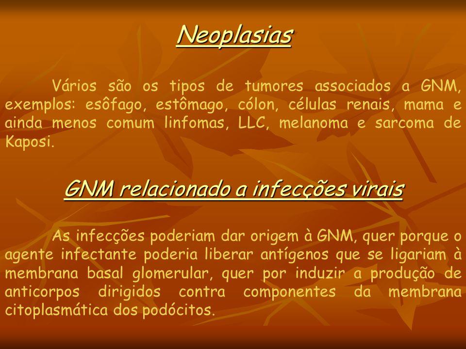 GNM relacionado a infecções virais As infecções poderiam dar origem à GNM, quer porque o agente infectante poderia liberar antígenos que se ligariam à membrana basal glomerular, quer por induzir a produção de anticorpos dirigidos contra componentes da membrana citoplasmática dos podócitos.