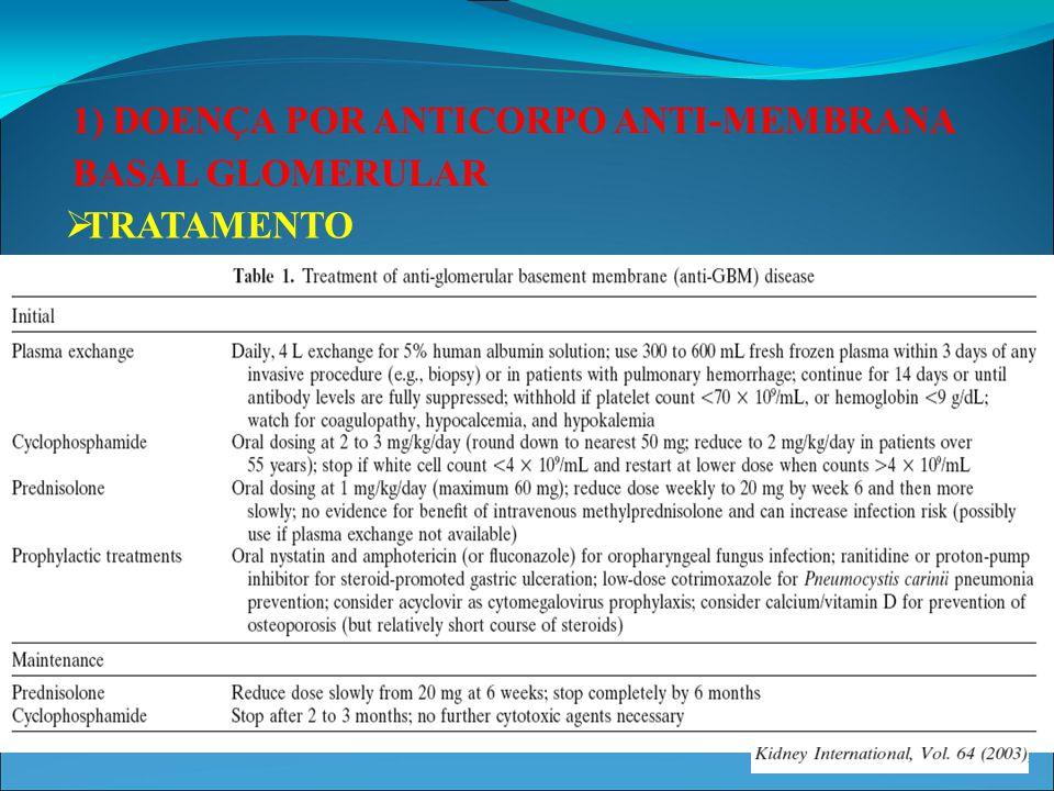 1) DOENÇA POR ANTICORPO ANTI-MEMBRANA BASAL GLOMERULAR  FATORES PROGNÓSTICOS