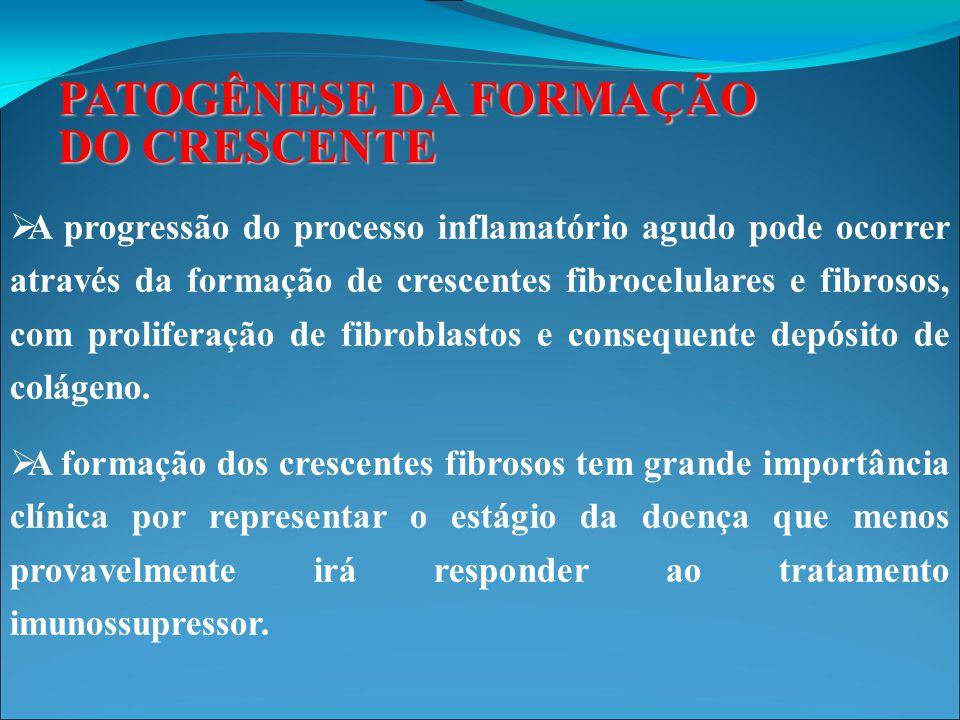 APRESENTAÇÃO CLÍNICA  O mais comum é apresentar início insidioso com sintomas inespecíficos como fadiga, fraqueza muscular e edema.