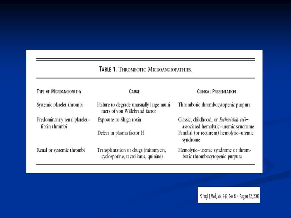 TRATAMENTO DE EFICÁCIA COMPROVADA DOSE DOSE INDICAÇÃO INDICAÇÃO PLASMAFÉRESE 1-2 VOLUMES PLASMA/DIA Primeira linha em adultos e nas formas atípicas; em casos com acometimento neurológico pode salvar o paciente INFUSÃO DE PLASMA 30-40mL/kg no 1º dia, seguido por 10-20mL/kg Primeira linha quando não for possível realizar plasmaférese