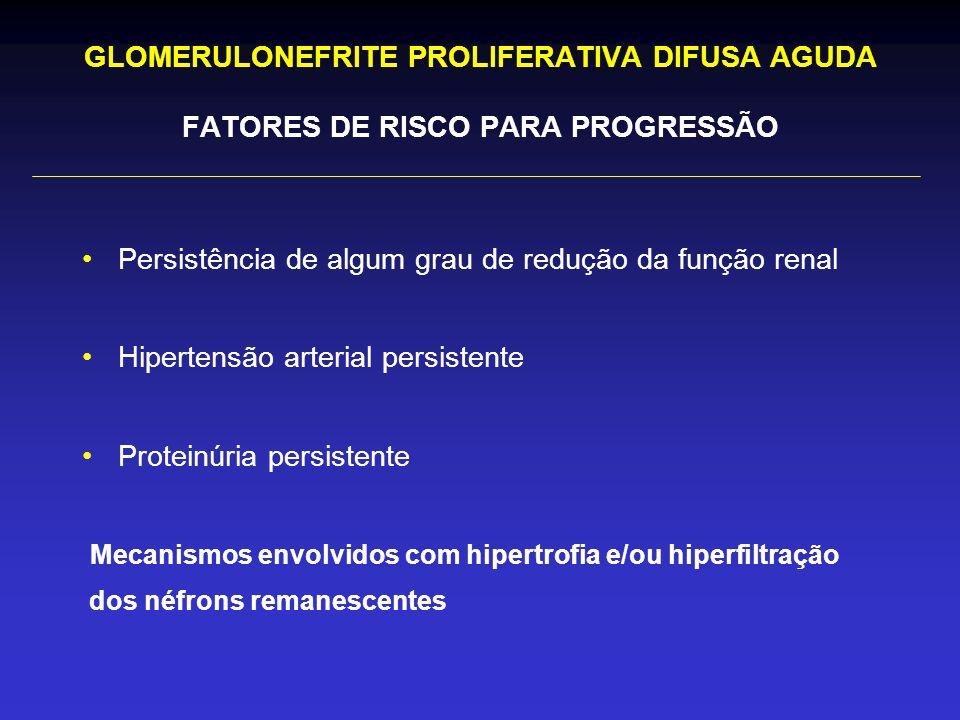 GLOMERULONEFRITE PROLIFERATIVA DIFUSA AGUDA FATORES DE RISCO PARA PROGRESSÃO Persistência de algum grau de redução da função renal Hipertensão arterial persistente Proteinúria persistente Mecanismos envolvidos com hipertrofia e/ou hiperfiltração dos néfrons remanescentes
