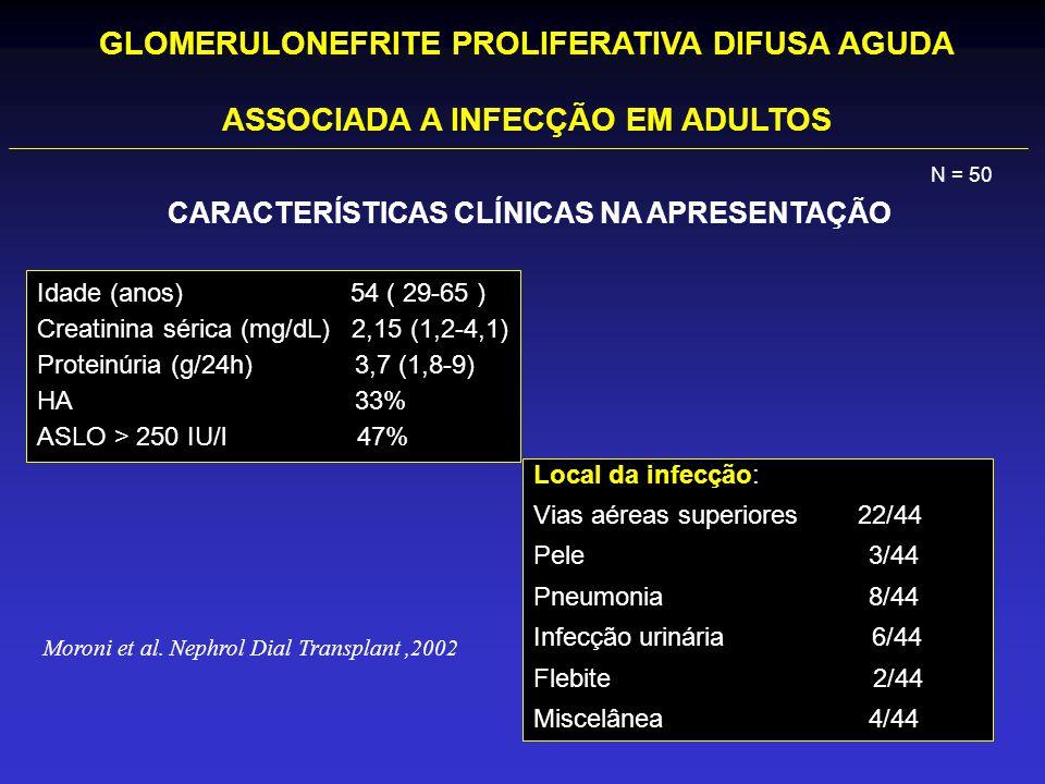 GLOMERULONEFRITE PROLIFERATIVA DIFUSA AGUDA ASSOCIADA A INFECÇÃO EM ADULTOS CARACTERÍSTICAS CLÍNICAS NA APRESENTAÇÃO Idade (anos) 54 ( 29-65 ) Creatinina sérica (mg/dL) 2,15 (1,2-4,1) Proteinúria (g/24h) 3,7 (1,8-9) HA 33% ASLO > 250 IU/l 47% Local da infecção: Vias aéreas superiores 22/44 Pele 3/44 Pneumonia 8/44 Infecção urinária 6/44 Flebite 2/44 Miscelânea 4/44 N = 50 Moroni et al.