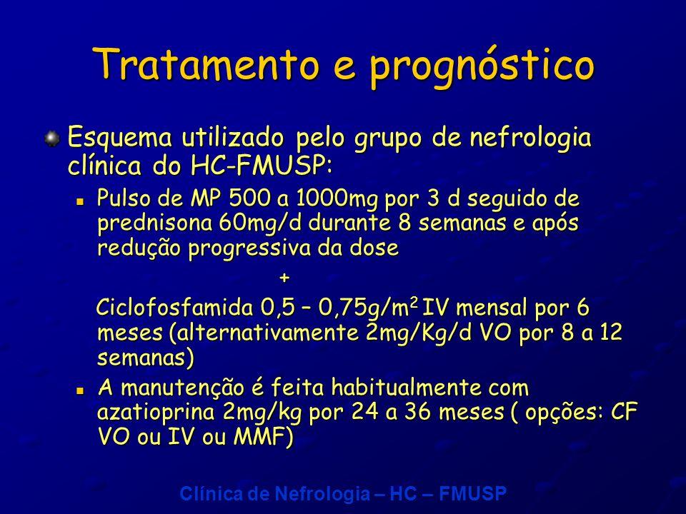 Tratamento e prognóstico Esquema utilizado pelo grupo de nefrologia clínica do HC-FMUSP: Pulso de MP 500 a 1000mg por 3 d seguido de prednisona 60mg/d durante 8 semanas e após redução progressiva da dose Pulso de MP 500 a 1000mg por 3 d seguido de prednisona 60mg/d durante 8 semanas e após redução progressiva da dose + Ciclofosfamida 0,5 – 0,75g/m 2 IV mensal por 6 meses (alternativamente 2mg/Kg/d VO por 8 a 12 semanas) Ciclofosfamida 0,5 – 0,75g/m 2 IV mensal por 6 meses (alternativamente 2mg/Kg/d VO por 8 a 12 semanas) A manutenção é feita habitualmente com azatioprina 2mg/kg por 24 a 36 meses ( opções: CF VO ou IV ou MMF) A manutenção é feita habitualmente com azatioprina 2mg/kg por 24 a 36 meses ( opções: CF VO ou IV ou MMF)