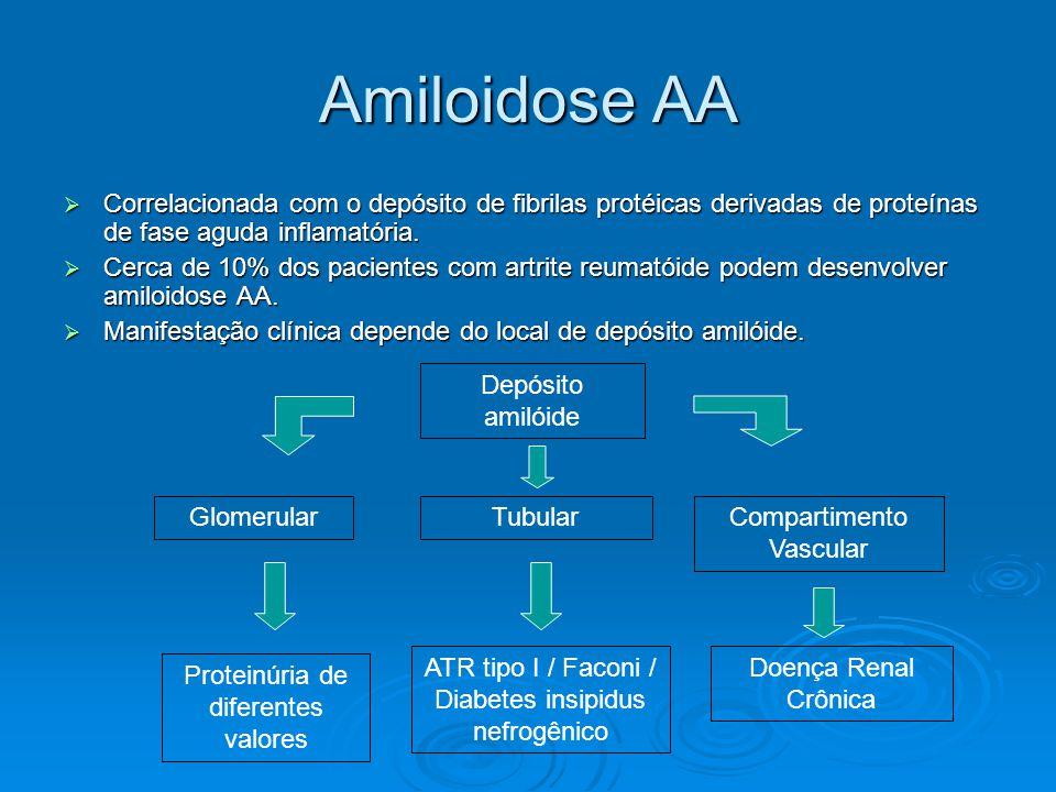 Amiloidose AA  Correlacionada com o depósito de fibrilas protéicas derivadas de proteínas de fase aguda inflamatória.