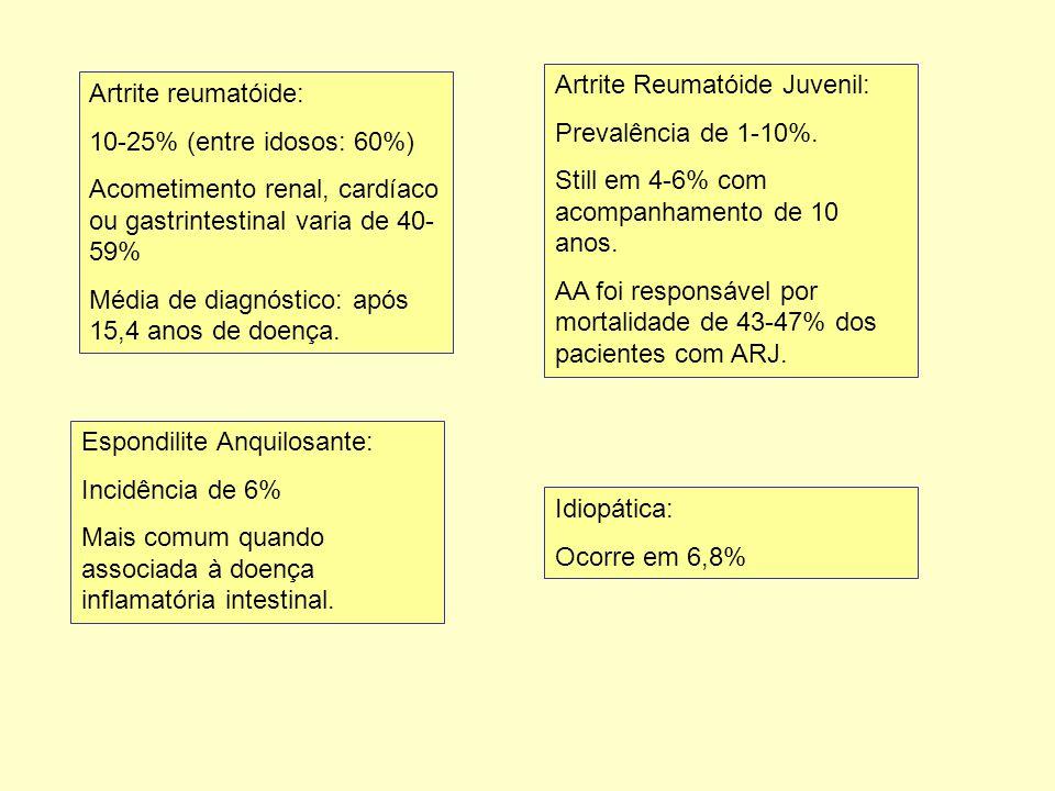 Artrite reumatóide: 10-25% (entre idosos: 60%) Acometimento renal, cardíaco ou gastrintestinal varia de 40- 59% Média de diagnóstico: após 15,4 anos d