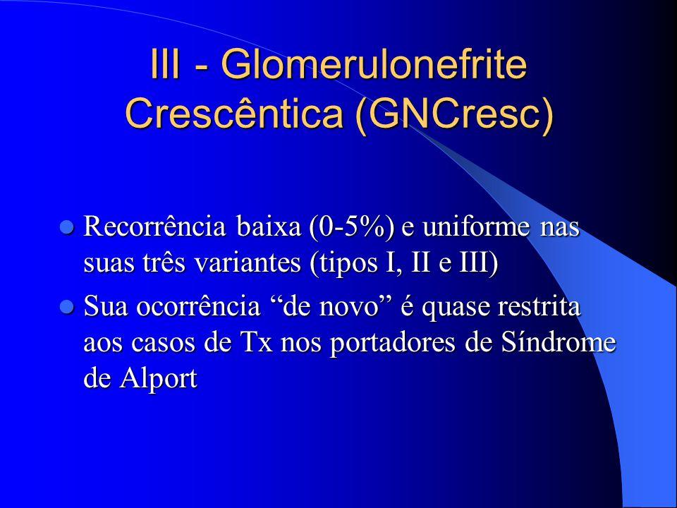 IV - Glomerulonefrite Membranoproliferativa (GNMP) Sua incidencia é de difícil avaliação por compartilhar padrão semelhante à GPTx; diagnóstico diferencial pela IF com C3 proeminente Sua incidencia é de difícil avaliação por compartilhar padrão semelhante à GPTx; diagnóstico diferencial pela IF com C3 proeminente GNMP tipo I: recorrência de 35%; incidência de novo indeterminada GNMP tipo I: recorrência de 35%; incidência de novo indeterminada GNMP tipo II: recorrência de 49% e não guarda correlação com níveis séricos do complemento GNMP tipo II: recorrência de 49% e não guarda correlação com níveis séricos do complemento