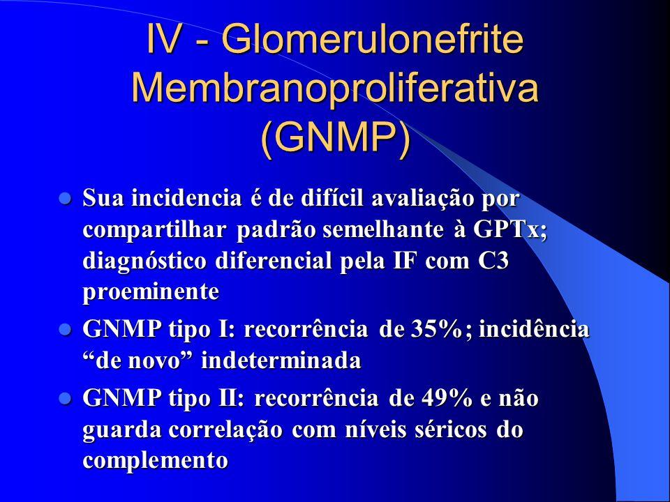 V - Glomerulonefrite Membranosa (GNM) Baixa recorrência (21%) Baixa recorrência (21%) Não altera evolução do enxerto Não altera evolução do enxerto É a mais comum na forma de novo pós- Transplante É a mais comum na forma de novo pós- Transplante
