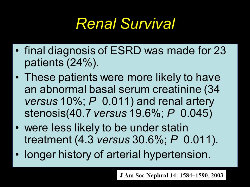 Renal Survival final diagnosis of ESRD was made for 23 patients (24%).