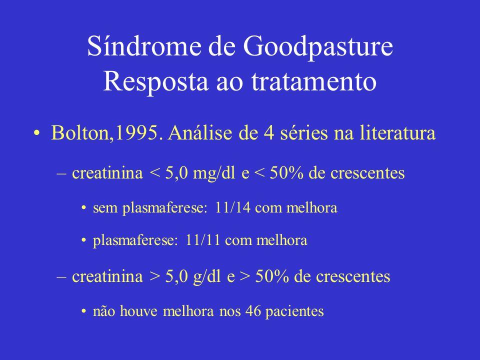 Síndrome de Goodpasture Resposta ao tratamento Bolton,1995. Análise de 4 séries na literatura –creatinina < 5,0 mg/dl e < 50% de crescentes sem plasma