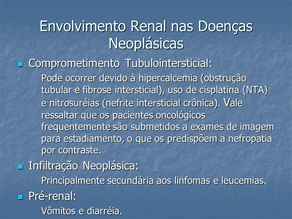Envolvimento Renal nas Doenças Neoplásicas Distúrbio Hidroeletrolíticos: Distúrbio Hidroeletrolíticos: SIADH: relacionada a lesões tumorais em SNC ou carcinoma de células claras (pulmão).