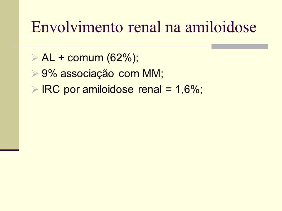 Envolvimento renal na amiloidose  AL + comum (62%);  9% associação com MM;  IRC por amiloidose renal = 1,6%;