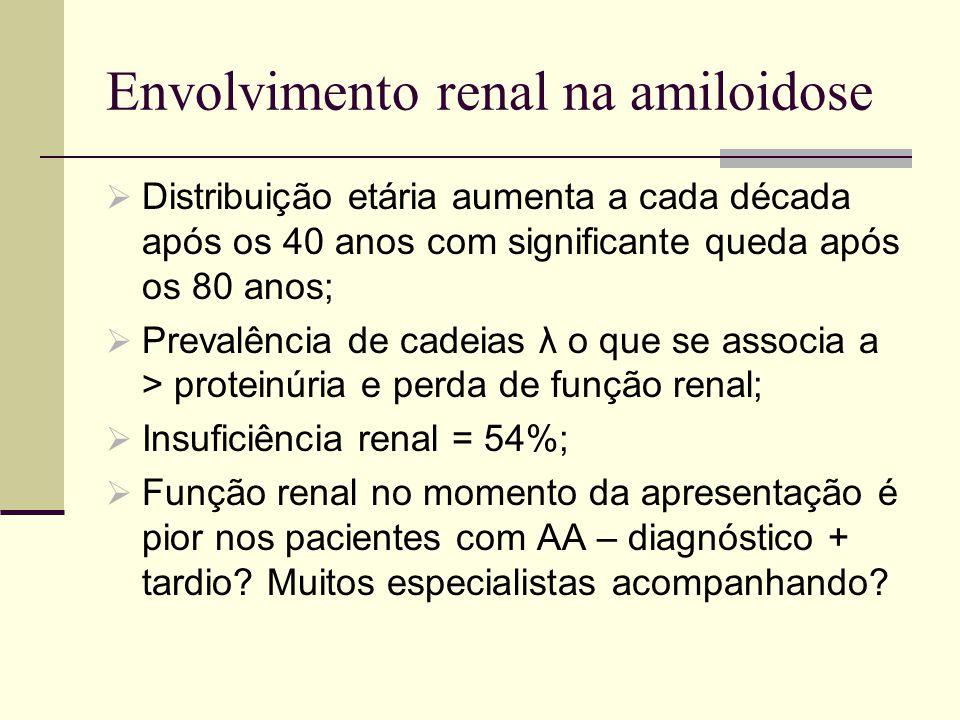 Envolvimento renal na amiloidose  Distribuição etária aumenta a cada década após os 40 anos com significante queda após os 80 anos;  Prevalência de