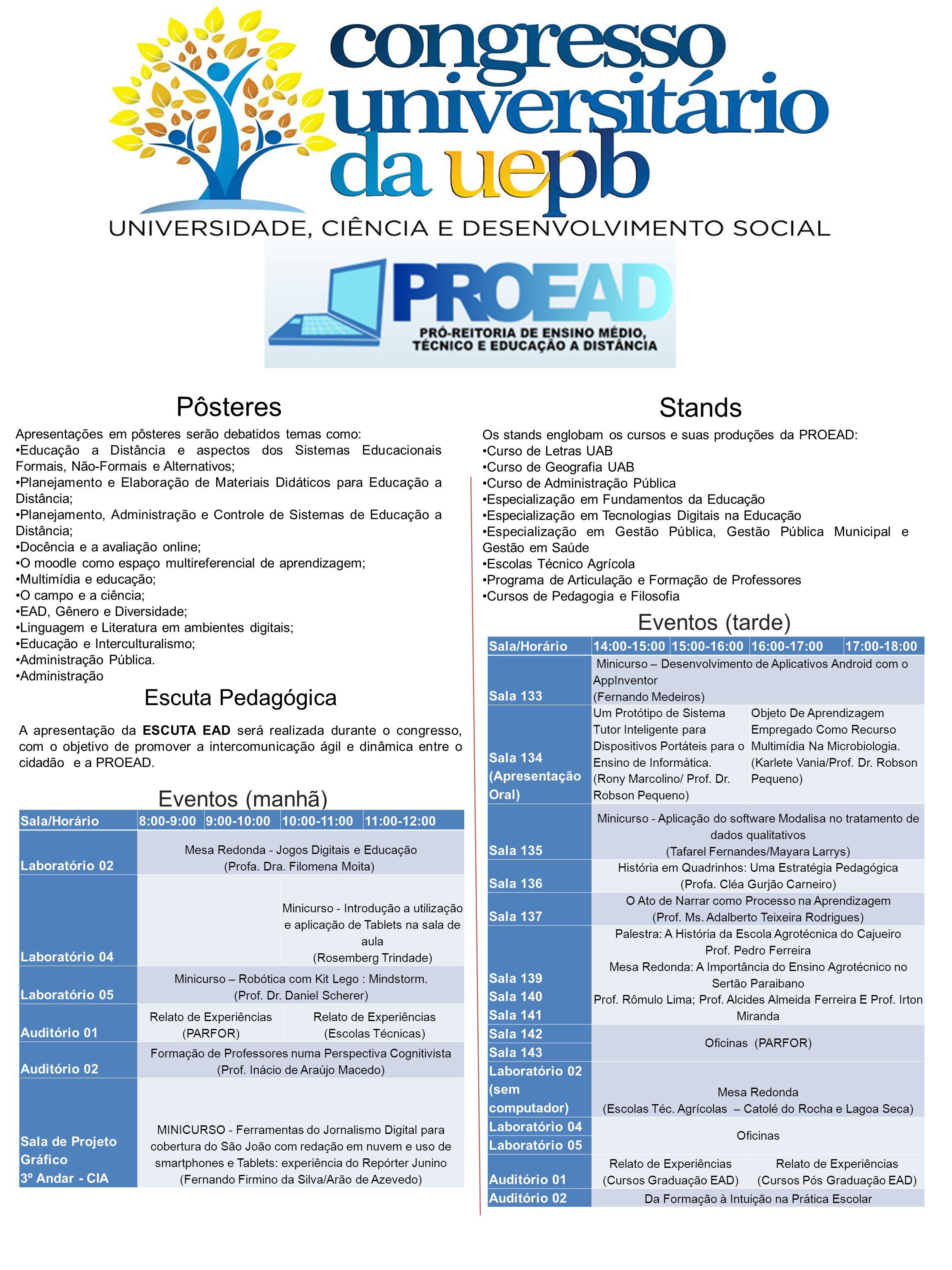 Eventos (manhã) Sala/Horário8:00-9:009:00-10:0010:00-11:0011:00-12:00 Laboratório 02 Mesa Redonda - Jogos Digitais e Educação (Profa.