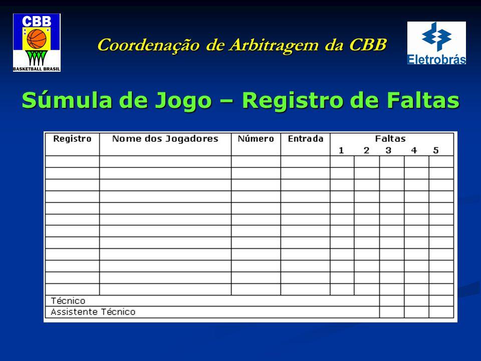 Coordenação de Arbitragem da CBB Espécies de Faltas a) Pessoal b) Dupla c) Antidesportiva d) Técnica e) Desqualificante