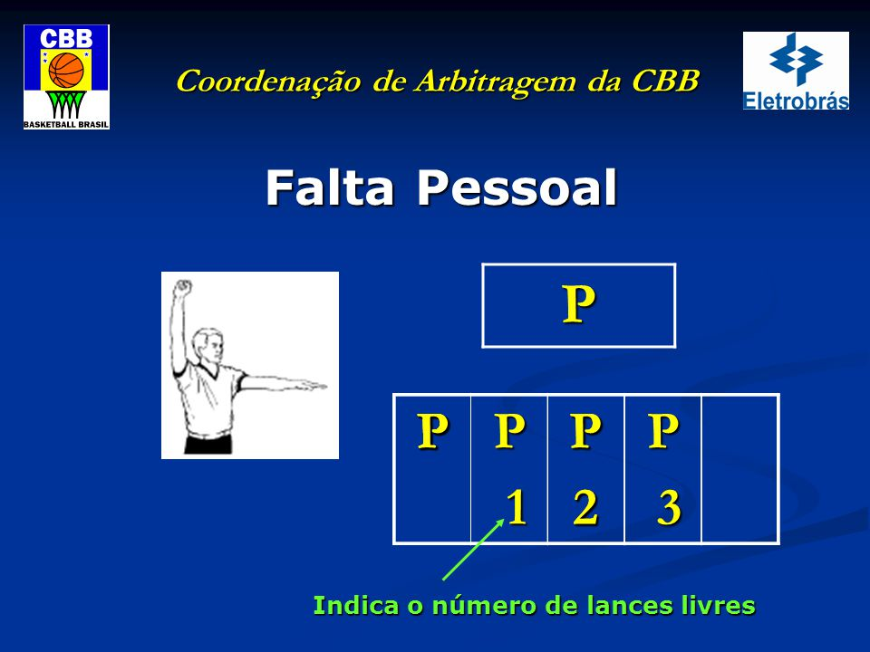 Coordenação de Arbitragem da CBB Falta Dupla C: Indica que a penalidade C: Indica que a penalidade foi compensada foi compensada P C