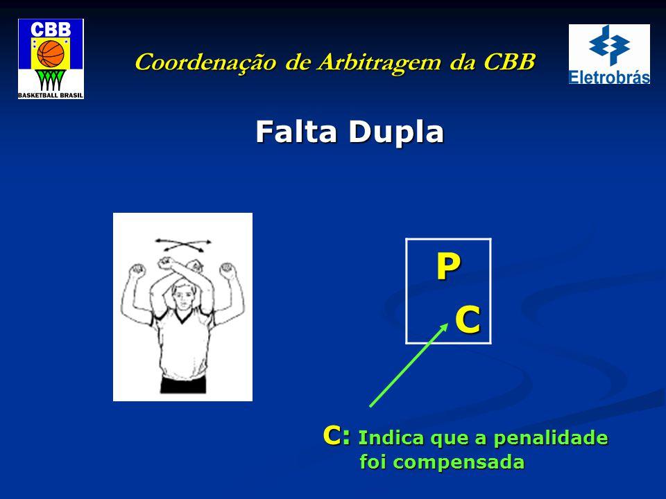 Coordenação de Arbitragem da CBB Falta Antidesportiva U U 2U 2U 3U 2U 3U 1