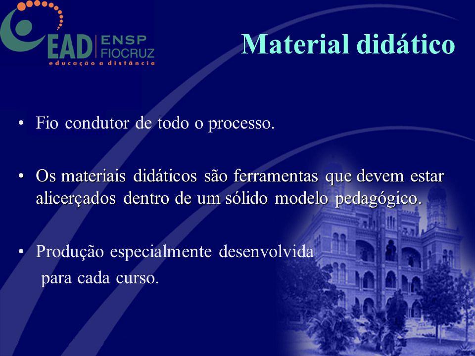 Material didático Fio condutor de todo o processo. Os materiais didáticos são ferramentas que devem estar alicerçados dentro de um sólido modelo pedag