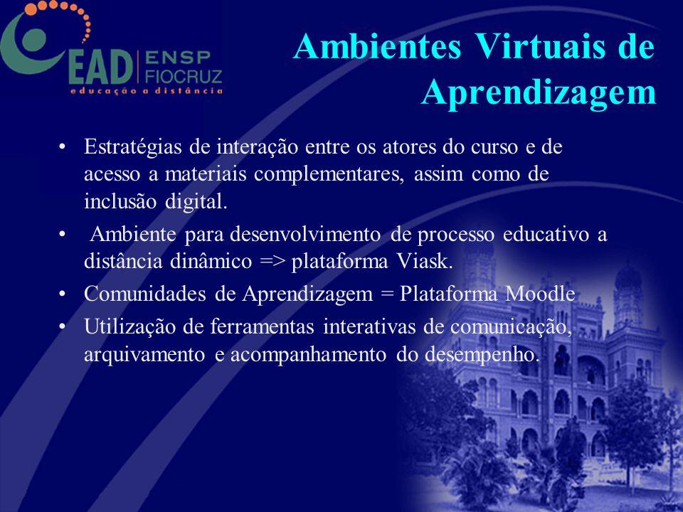 Ambientes Virtuais de Aprendizagem Estratégias de interação entre os atores do curso e de acesso a materiais complementares, assim como de inclusão di