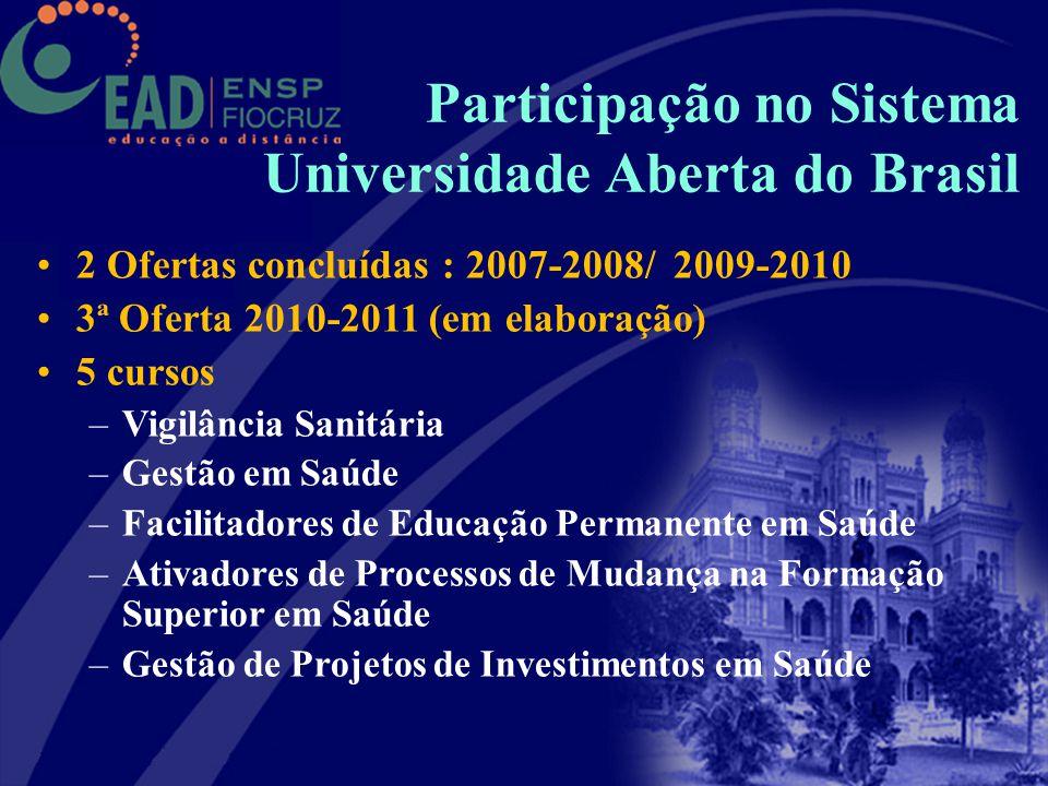 Participação no Sistema Universidade Aberta do Brasil 2 Ofertas concluídas : 2007-2008/ 2009-2010 3ª Oferta 2010-2011 (em elaboração) 5 cursos –Vigilâ