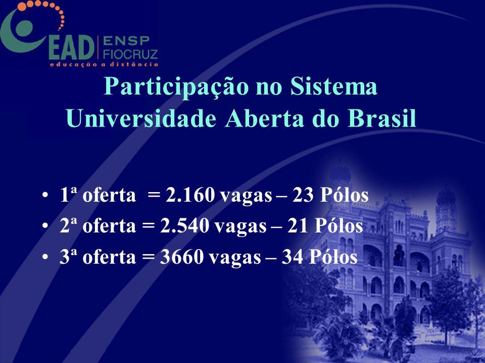 Participação no Sistema Universidade Aberta do Brasil 1ª oferta = 2.160 vagas – 23 Pólos 2ª oferta = 2.540 vagas – 21 Pólos 3ª oferta = 3660 vagas – 3