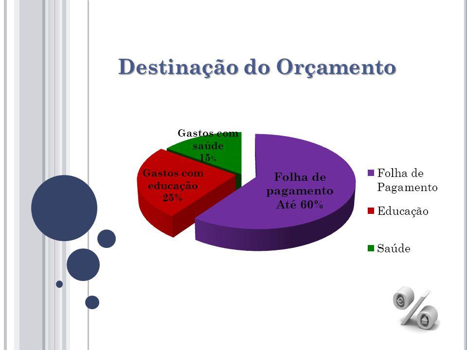 COMISSÃO DE FINANÇAS E ORÇAMENTO Relatório Lei Orçamentária Anual, exercício 2012 – Projeto de Lei 103/2011 Estima a Receita e fixa a Despesa do Município de  Itápolis para o Exercício de 2012 Lei de Diretrizes Orçamentárias – Projeto de Lei 102/2011 Dispõe sobre as diretrizes orçamentárias para elaboração e execução da lei orçamentária para o exercício financeiro de 2012, e dá outras providências Emendas 19 a 20/2011 oferecidas ao referido projeto de lei e Diretrizes Orçamentárias e Projeto de Lei Orçamentária Anual MARCELO PORTO FRANCISCHETTI, relator da Comissão Permanente de Finanças e Orçamento, apresenta a seguinte análise: O Executivo remeteu a esta Casa projetos de lei dispondo sobre a Lei Orçamentária Anual e Diretrizes Orçamentárias para o exercício de 2012.