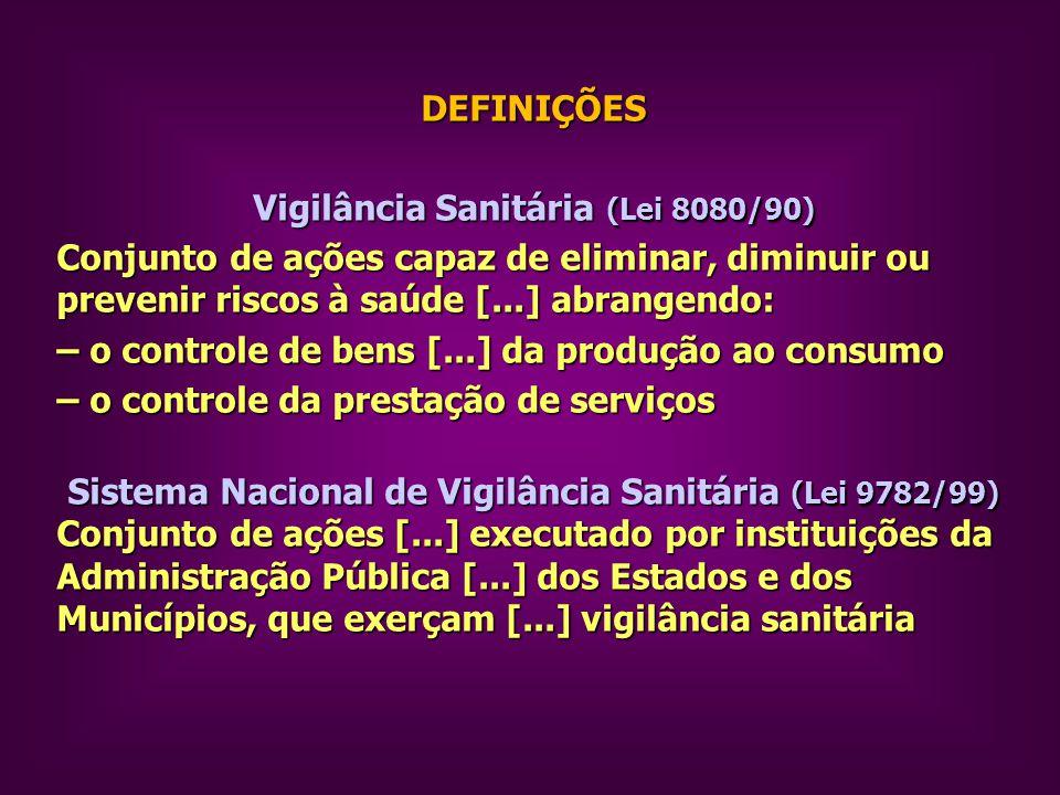 DEFINIÇÕES Vigilância Sanitária (Lei 8080/90) Conjunto de ações capaz de eliminar, diminuir ou prevenir riscos à saúde [...] abrangendo: – o controle de bens [...] da produção ao consumo – o controle da prestação de serviços Sistema Nacional de Vigilância Sanitária (Lei 9782/99) Conjunto de ações [...] executado por instituições da Administração Pública [...] dos Estados e dos Municípios, que exerçam [...] vigilância sanitária