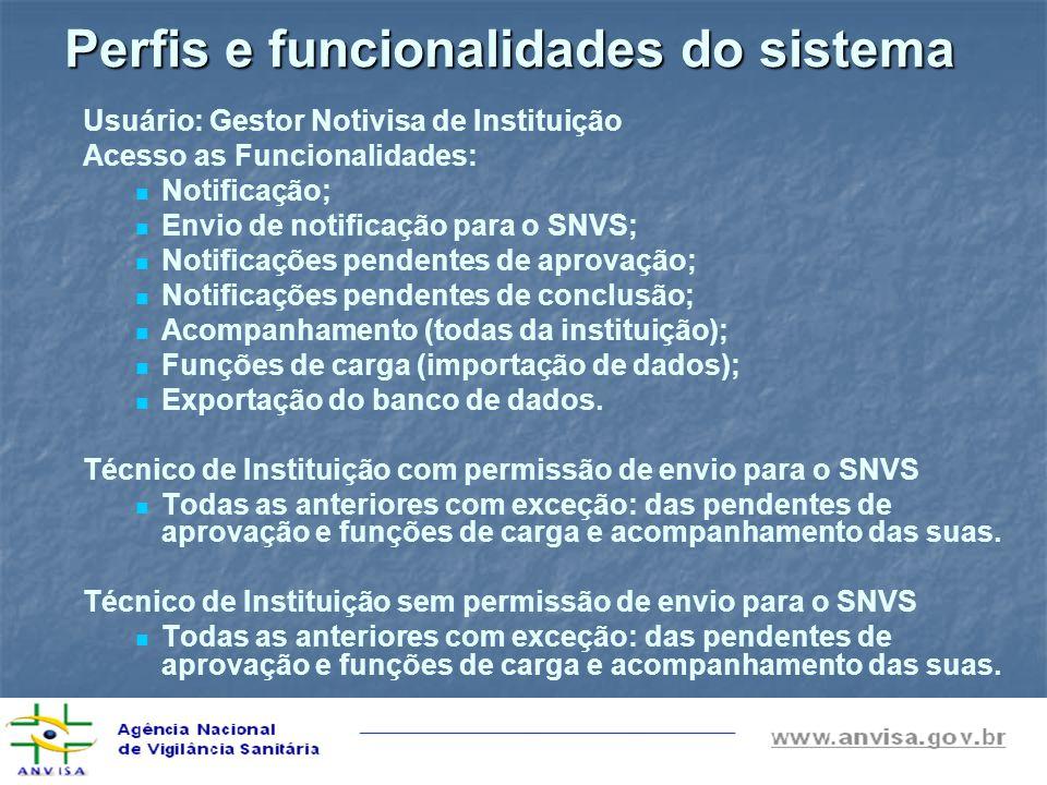 Perfis e funcionalidades do sistema Usuário: Gestor Notivisa de Instituição Acesso as Funcionalidades: Notificação; Envio de notificação para o SNVS;