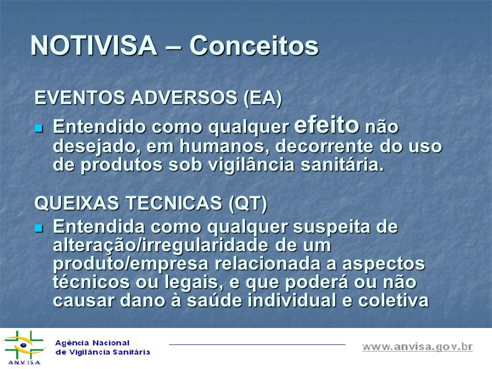 NOTIVISA – Conceitos EVENTOS ADVERSOS (EA) Entendido como qualquer efeito não desejado, em humanos, decorrente do uso de produtos sob vigilância sanit