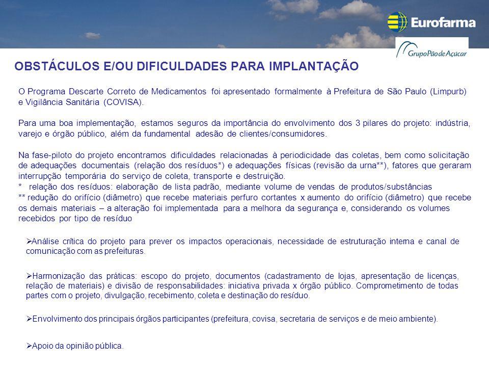 OBSTÁCULOS E/OU DIFICULDADES PARA IMPLANTAÇÃO O Programa Descarte Correto de Medicamentos foi apresentado formalmente à Prefeitura de São Paulo (Limpu