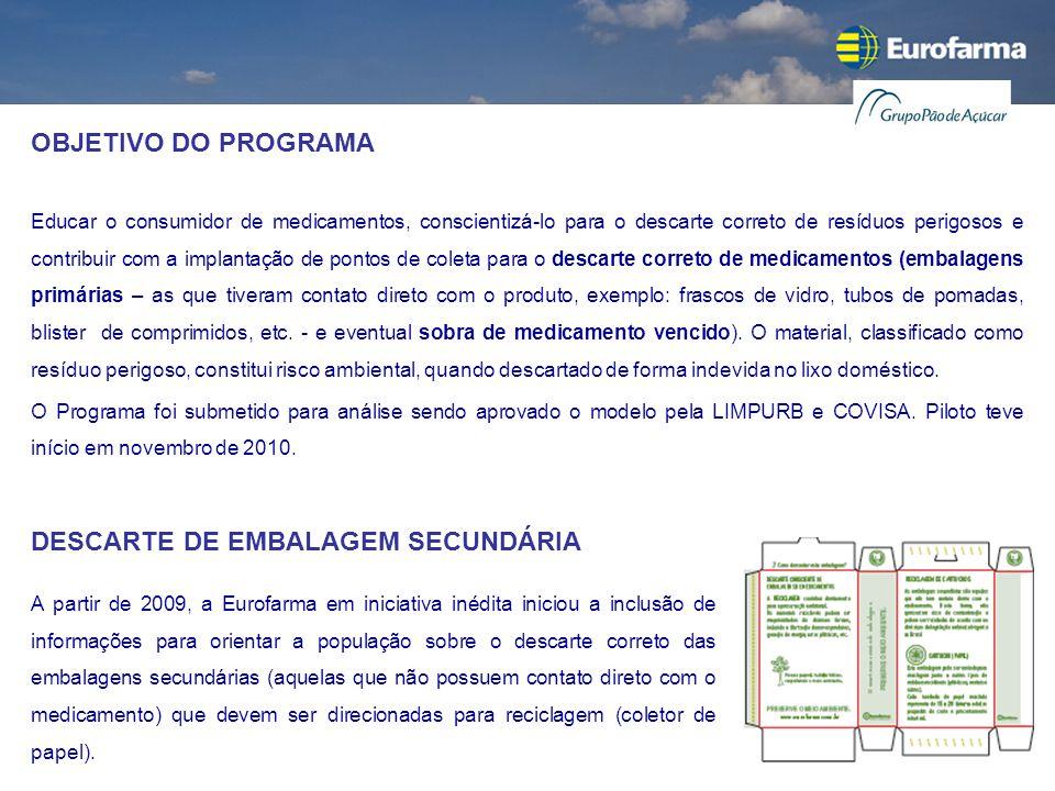 OBSTÁCULOS E/OU DIFICULDADES PARA IMPLANTAÇÃO O Programa Descarte Correto de Medicamentos foi apresentado formalmente à Prefeitura de São Paulo (Limpurb) e Vigilância Sanitária (COVISA).