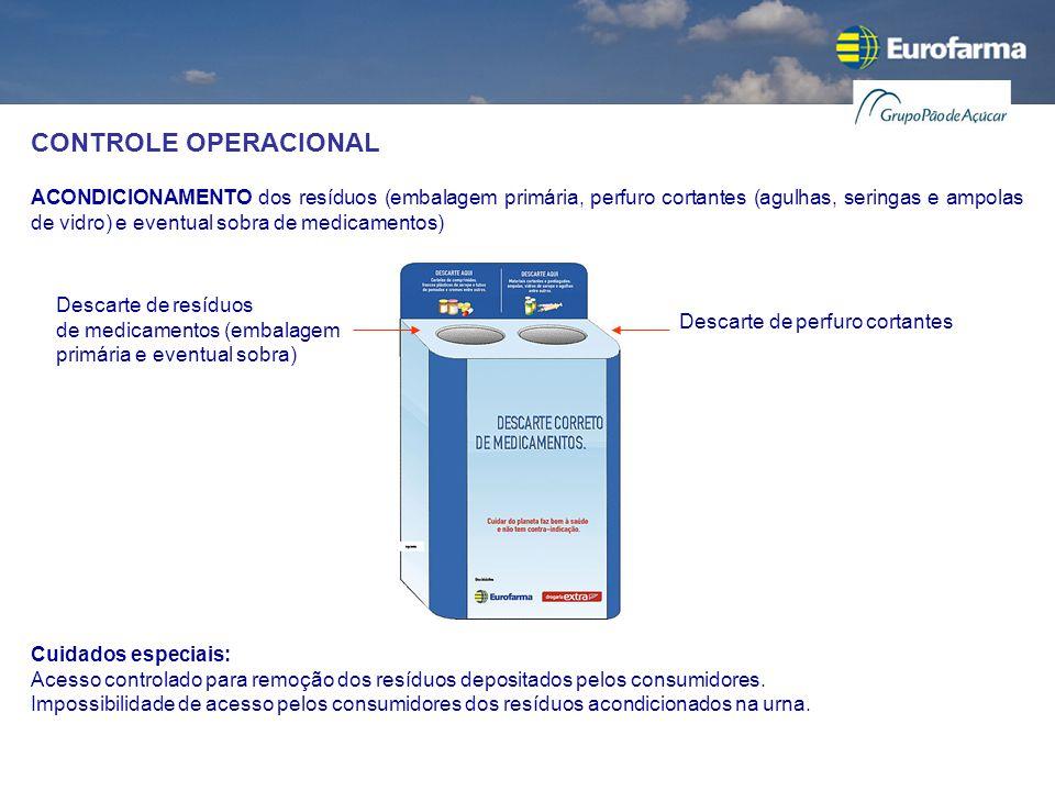 CONTROLE OPERACIONAL ACONDICIONAMENTO dos resíduos (embalagem primária, perfuro cortantes (agulhas, seringas e ampolas de vidro) e eventual sobra de m