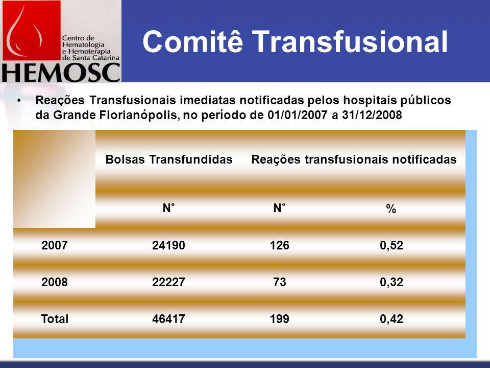 Comitê Transfusional Reações Transfusionais imediatas notificadas pelos hospitais públicos da Grande Florianópolis, no período de 01/01/2007 a 31/12/2008 Bolsas TransfundidasReações transfusionais notificadas N° % 2007241901260,52 200822227730,32 Total464171990,42
