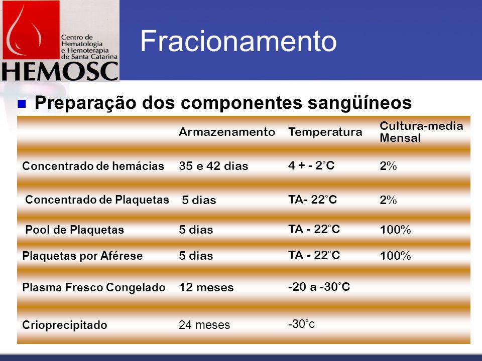 Fracionamento Preparação dos componentes sangüíneos ArmazenamentoTemperatura Cultura-media Mensal Concentrado de hemácias 35 e 42 dias 4 + - 2°C 2% Co