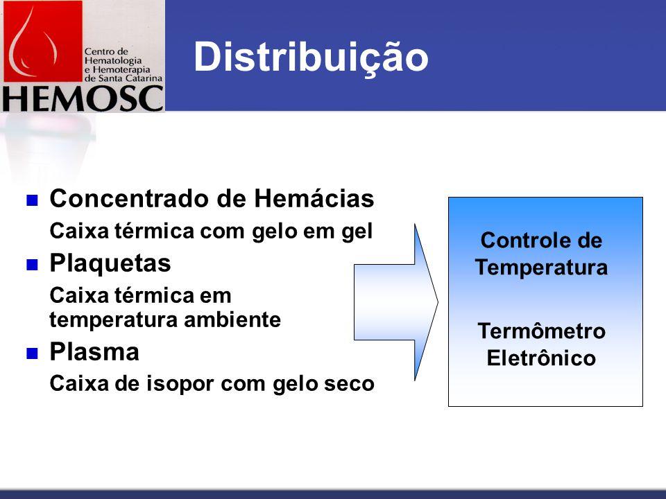 Distribuição Concentrado de Hemácias Caixa térmica com gelo em gel Plaquetas Caixa térmica em temperatura ambiente Plasma Caixa de isopor com gelo seco Controle de Temperatura Termômetro Eletrônico